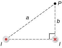 Figure shows two current carrying wires. One carries current out of the page; another carries current into the page. Wires form vertices of a right triangle. Point P is the third vertex and is located at a distance b from one wire and distance a from another wire. Distance b is a leg; distance a is a hypotenuse.