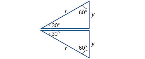 Image of two 30/60/90 triangles back to back. Label for hypotenuse r and side y.