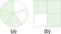 "In part ""a"", a circle is divided into five equal wedges. Three of the wedges are shaded. In part ""b"", a square is divided into four equal pieces. Three of the pieces are shaded."