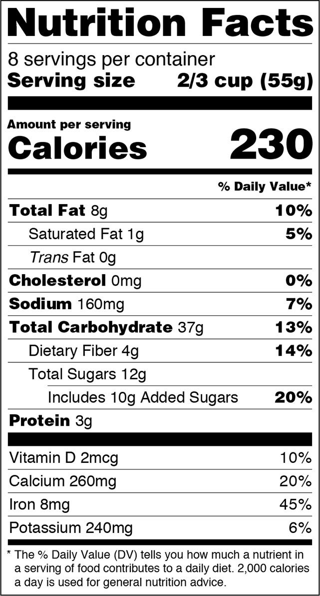 "An image shows a food label titled ""Nutrition Facts."""