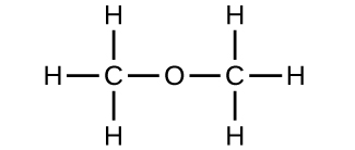 A Lewis Structure is shown. An oxygen atom is bonded to two carbon atoms. Each carbon atom is bonded to three different hydrogen atoms. There are a total of two carbon atoms, six hydrogen atoms, and one oxygen atom.