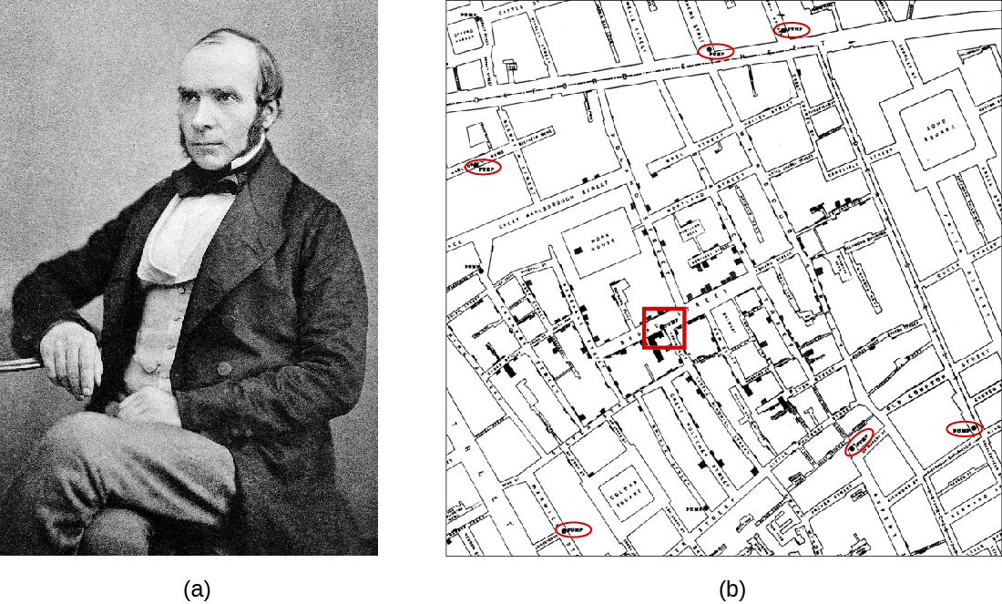 a) Photo of John Snow. B) Map showing dots for where the diseases occurred.