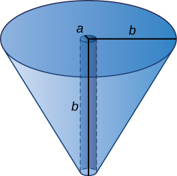 "This figure is an upside down cone. It has a radius of the top as ""b"", center at ""a"", and height as ""b""."