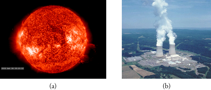 A picture of the sun (a) and a power plant (b)