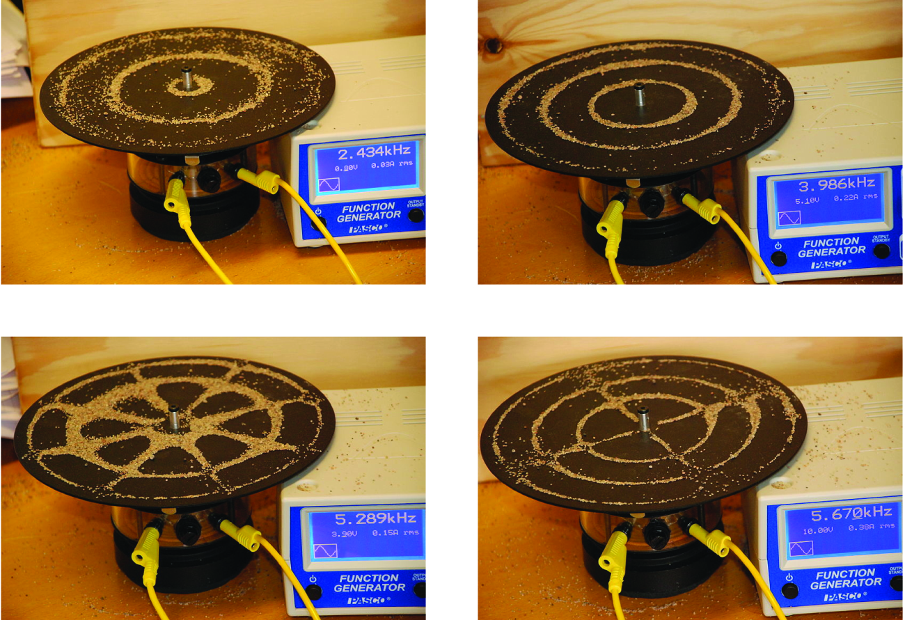 "This figure includes four images. In each image, a brown circular platform has been sprinkled with a tan powder, yellow wires connect to a cylindrical base beneath the platform. To the right of the platform is a white box with a blue front which is labeled, ""5.289 k H z Function Generator."" The image in the top left shows three distinct rings formed from the tan powder evenly spaced from the center of the platform, with the first ring very close to the center of the platform. The box reads, ""2.434 k H z."" The image in the top right is similar except that the rings are closer together and the central ring has a significantly greater radius than in the first diagram. In this photo, the box reads, ""3.986 k H z."" The image at the lower left is similar to the image in the upper left except that more of the powder is present, and 8 evenly-spaced radii are formed from the tan powder on the platform, making a web-like image. In this photo, the box reads, ""5.289 k H z."" In the lower right of the figure, the image is similar to what is shown in the upper right except that four evenly spaced radii are shown composed of the tan powder on the platform. In this photo, the box reads, ""5.670 K H z."""