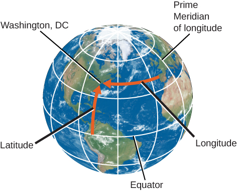 "On this illustration of the Earth, roughly centered on the North Atlantic, lines of latitude and longitude are drawn in white. The lines of longitude are parallel with the equator, which is indicated with an arrow at lower right. The ""Prime Meridian of longitude"" is indicated with an arrow at upper right. A grey arrow, labeled ""Latitude"", is drawn northward from the equator in South America to intersect with a grey arrow, labeled ""Longitude"", that is drawn westward from the prime meridian. At the intersection of these arrows, ""Washington D.C."" is labeled."