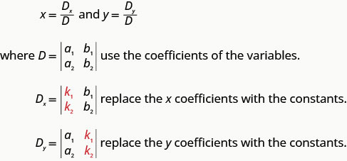 x is Dx upon D and y is Dy upon D where D is determinant with row 1: a1, b1 and row 2 a2, b2, use coefficients of the variables; Dx is determinant with row 1: k1, b1 and row 2: k2, b2, replace the x coefficients with the consonants; Dy is determinant with row 1: a1, k1 and row 2: a2, k2, replace the y coefficients with constants
