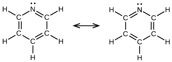 Two Lewis structures are shown with a double-headed arrow in between. The left structure depicts a hexagonal ring composed of five carbon atoms, each single bonded to a hydrogen atom, and one nitrogen atom that has a lone pair of electrons. The ring has alternating single and double bonds. The right structure is the same as the first, but each double bond has rotated to a new position.