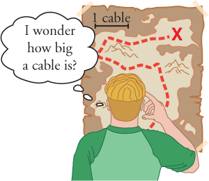A person is standing in front of a map that has cable as units. The person is confused and is wondering how big a cable is.