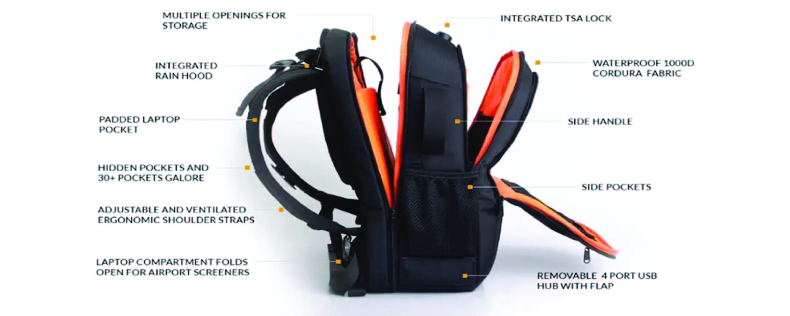 A photograph of the iBackPack labels its features: multiple openings for storage, integrated rain hood, padded laptop pocket, hidden pockets and 30+ pockets galore, adjustable and ventilated ergonomic shoulder straps, laptop compartment folds open for airport screeners, integrated TSA lock, waterproof 1000D cordura fabric, side handle, side pockets, and a removable 4-port USB hub with flap.