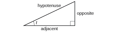 A right triangle with hypotenuse, opposite, and adjacent sides labeled.