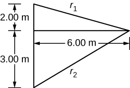 Picture shows a triangle with two sides of r1 and 2. The height of a triangle is 6 meters. The altitude to the base of the triangle splits base into two parts that are 2 meters and 3 meters long.