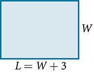 A rectangle with the length labeled as: L = W + 3 and the width labeled as: W.