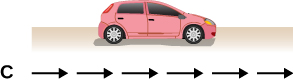 The diagram shows red car facing right in a road. Below the car is a C with six arrows pointing to the right. The arrows are all the same as the shortest size of the arrows in row A and B.