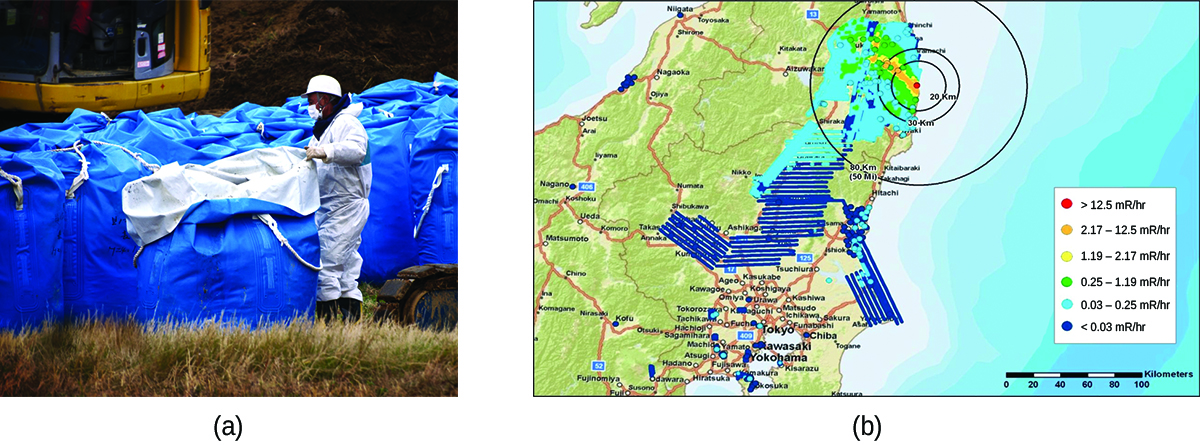 "A photo and a map, labeled ""a"" and ""b,"" respectively, are shown. Photo a shows a man in a body-covering safety suit working near a series of blue, plastic coated containers. Map b shows a section of land with the ocean on each side. Near the upper right side of the land is a small red dot, labeled ""greater than, 12.5, m R backslash, h r,"" that is surrounded by a zone of orange that extends in the upper left direction labeled ""2.17, dash, 12.5, m R backslash, h r."" The orange is surrounded by an outline of yellow labeled ""1.19, dash, 2.17, m R backslash, h r"" and a wider outline of green labeled ""0.25, dash, 1.19, m R backslash, h r."" A large area of light blue, labeled ""0.03, dash, 0.25, m R backslash, h r"" surrounds the green area and extends to the lower middle of the map. A large section of the lower middle and left of the land is covered by dark blue, labeled ""less than 0.03, m R backslash, h r."""