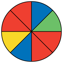 Circle divided into 8 equal sections. From the top moving clockwise, the sections are colored blue, green, red, red, blue, yellow, red, red.