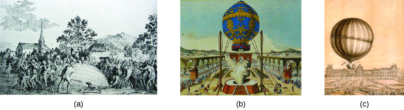 This figure includes three images. Image a is a black and white image of a hydrogen balloon apparently being deflated by a mob of people. In image b, a blue, gold, and red balloon is being held to the ground with ropes while positioned above a platform from which smoke is rising beneath the balloon. In c, an image is shown in grey on a peach-colored background of an inflated balloon with vertical striping in the air. It appears to have a basket attached to its lower side. A large stately building appears in the background.
