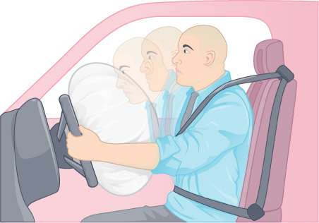 An illustration is shown of a man sitting in a car seat behind the wheel, wearing a seat belt. An airbag has been deployed from the wheel. The illustration indicates that the man's body is moving toward the airbag.