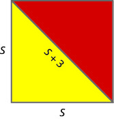Image shows a square with side lengths s. The square is divided into two triangles with a diagonal. The top triangle is red and the lower triangle is yellow. The diagonal is labeled s plus 3.