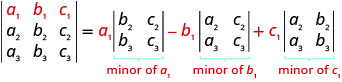 A 3 by 3 determinant is equal to a1 times minor of a1 minus b1 times minor of b1 plus c1 times minor of c1.