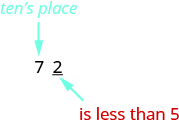 "An image of value ""72"". The text ""tens place"" is in blue and points to number 7 in ""72"". The text ""is less than 5"" is in red and points to the number 2 in ""72""."