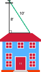 An image of a house is shown. A 10-foot wire is going from the roof of the house to the ground. The wire hits the house at a height of 8 feet.
