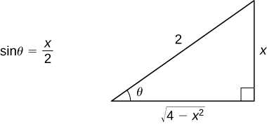 This figure is a right triangle. It has an angle labeled theta. This angle is opposite the vertical side. The vertical leg is labeled x, and the horizontal leg is labeled as the square root of (4 – x^2). To the left of the triangle is the equation sin(theta) = x/2.