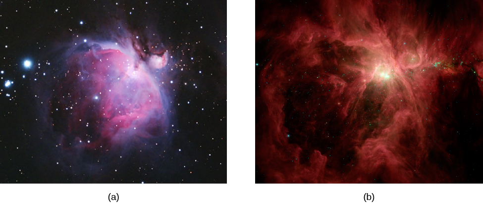 Close-up of the Orion Nebula in Infrared and Visible Light. Figure a, on the left, displays the nebula in infrared light. The image has few stars, and swirls of reddish nebulosity nearly cover the field of view. The Trapezium is seen as a bright patch near the center. Figure b shows the same region in visible light. Many more stars are seen, and the visible nebulosity is much smaller in extent. Pink and blue are the dominant colors of the nebula in visible light.