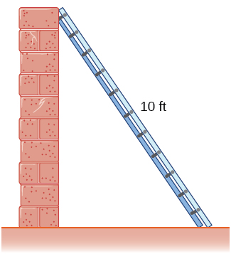 A right triangle is formed by a ladder leaning up against a brick wall. The ladder forms the hypotenuse and is 10 ft long.