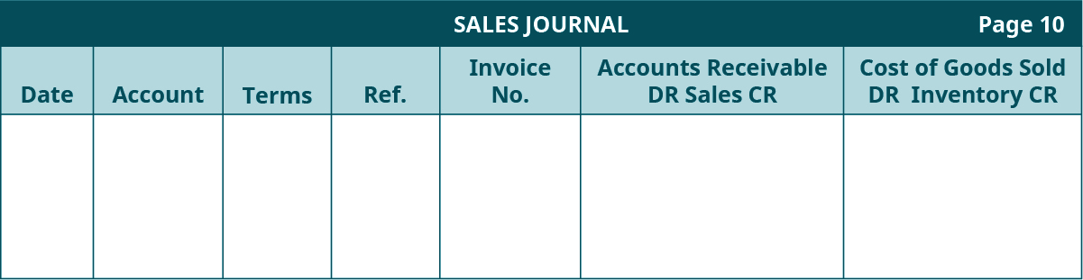Sales Journal template, page 10. Seven columns, labeled left to right: Date, Account, Terms, Reference, Invoice Number, Accounts Receivable Debit Sales Credit, Cost of Goods Sold Debit Inventory Credit.