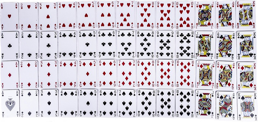 This image shows a complete set of playing cards arranged in four rows. Each row contains the cards in one suit; row one shows clubs, row two shows diamonds, row three shows hearts, and row four shows spades. First card in each row is an ace displaying one suit symbol, the next cards are numbered two through ten, and each card displays the corresponding number of symbols. The last three cards in each row show are labeled jack, queen, and king.