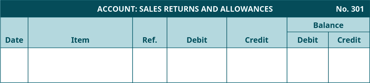 General Ledger template. Sales Returns and Allowances Account, Number 301. Seven columns, labeled left to right: Date, Item, Reference, Debit, Credit. The last two columns are headed Balance: Debit, Credit.