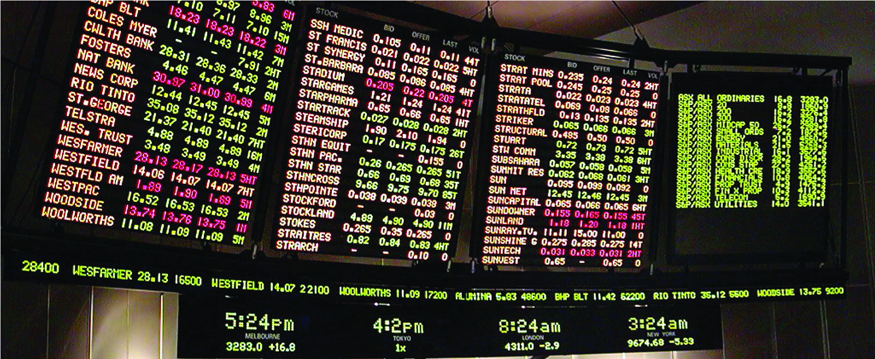 A picture of a large electronic stock exchange board.
