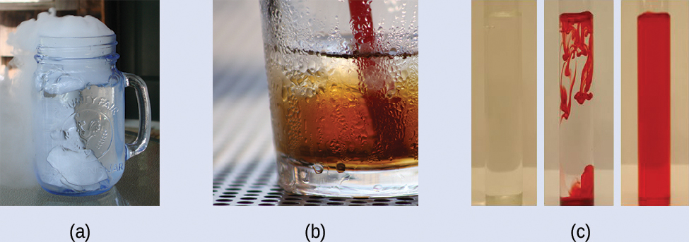 "This figure has three photos labeled, ""a,"" ""b,"" and ""c."" Photo a shows a glass with a solid in water. There is steam or smoke coming from the top of the glass. Photo b shows the bottom half of a glass with water sticking to its outside surface. Photo c shows three images of the same container. The first shows a clear liquid in the container. The second shows a red liquid mixing with the clear liquid in the container. The third shows a red liquid."