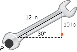 "This figure is the image of an open-end wrench. The lower portion of the wrench is at point P. The wrench has a length of ""12 I n."" The angle the wrench makes with a horizontal line from P is 30 degrees. At the top of the wrench is a downward vertical vector labeled ""10 l b."""