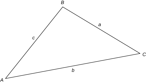 The figure shows a nonright triangle with vertices labeled A, B, and C. The side opposite angle A is labeled a. The side opposite angle B is labeled b. The side opposite angle C is labeled c.