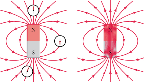Two bar magnets with magnetic field lines emanating from them in complete loops.