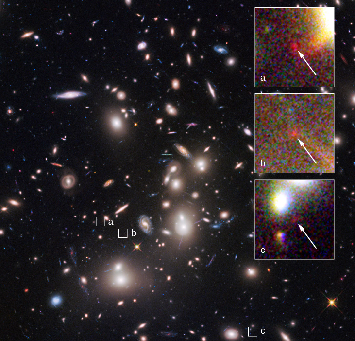 "Gravitational Lens/Galaxy Cluster Abell 2744. In this visible light image of the rich galaxy cluster Abell 2744, small white boxes, labeled ""a"", ""b"" (left of center) and ""c"" (lower right) mark the positions of three images of the same distant galaxy. The insets at upper right show enlargements of the galaxy (arrowed) at those positions."