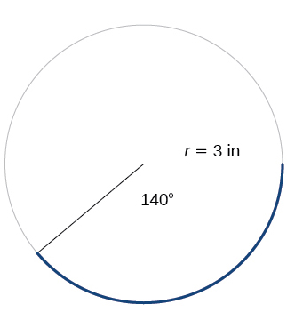 Graph of a circle with radius of 3 inches and an angle of 140 degrees.