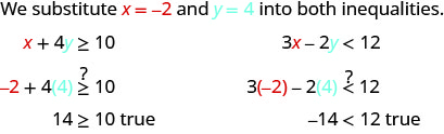 We substitute x equal to negative 2 and y equal to 4 into both inequalities. First inequality is x plus 4 times y greater than or equal to 10. So negative 2 plus 4 open parentheses 4 close parenthesis is greater than or equal to 10 or not. 14 is greater than or equal to 10 is true. Second inequality, 3 times x minus 2 times y is less than 12. Three open parentheses negative 2 close parentheses minus two open parentheses 4 close parentheses is less than 12 or not. Negative 14 is less than 12 is true.