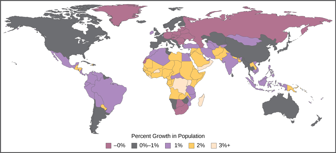 Percent population growth, which ranges from zero percent to three plus percent, is shown on a world map. Eastern europe, Northern Asia, Greenland and South Africa are experiencing zero percent population growth. The United States, Canada, the southern part of South America, China, Japan, western Europe and Australia are experiencing zero to one percent population growth. Mexico, the northern part of South America, and parts of Africa, the Middle East and Asia are experiencing one percent population growth. Most of Africa and parts of the Middle East and Asia are experiencing two percent population growth. Some parts of Africa are experiencing three percent population growth.