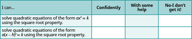 "This table provides a checklist to evaluate mastery of the objectives of this section. Choose how would you respond to the statement ""I can solve quadratic equations of the form a times x squared equals k using the Square Root Property."" ""Confidently,"" ""with some help,"" or ""No, I don't get it."" Choose how would you respond to the statement ""I can solve quadratic equations of the form a times the square of x minus h equals k using the Square Root Property."" ""Confidently,"" ""with some help,"" or ""No, I don't get it."""