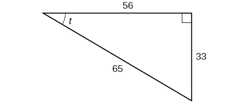 Right triangle with sides 33, 56, and 65. Angle t is also labeled which is opposite to the side labeled 33.