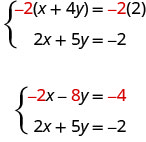 This figure shows two equations. The first is negative 2 times x plus 4y in parentheses equals negative 2 times 2. The second is 2x + 5y = negative 2. This figure shows two equations. The first is negative 2x minus 8y = negative 4. The second is 2x + 5y = -negative 2.