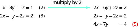 Multiplying equation 2 by 3 and adding it to equation 1, we get equation 4, 4x minus 7y equals 2. Multiplying equation 2 by 2 and adding it to equation 3, we get equation 5, 4x minus 7y equals 4.