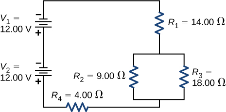 The figure shows two series voltage sources of 12 V each with upward negative terminals connected to four resistors. The sources are connected in series to resistor R subscript 1 of 14 Ω connected in series to two parallel resistors, R subscript 2 of 9 Ω and R subscript 3 of 18 Ω connected in series to resistor R subscript 4 of 4 Ω.