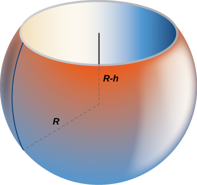 "This figure is a sphere with a top portion removed. The radius of the sphere is ""R"". The distance from the center to where the top portion is removed is ""R-h""."
