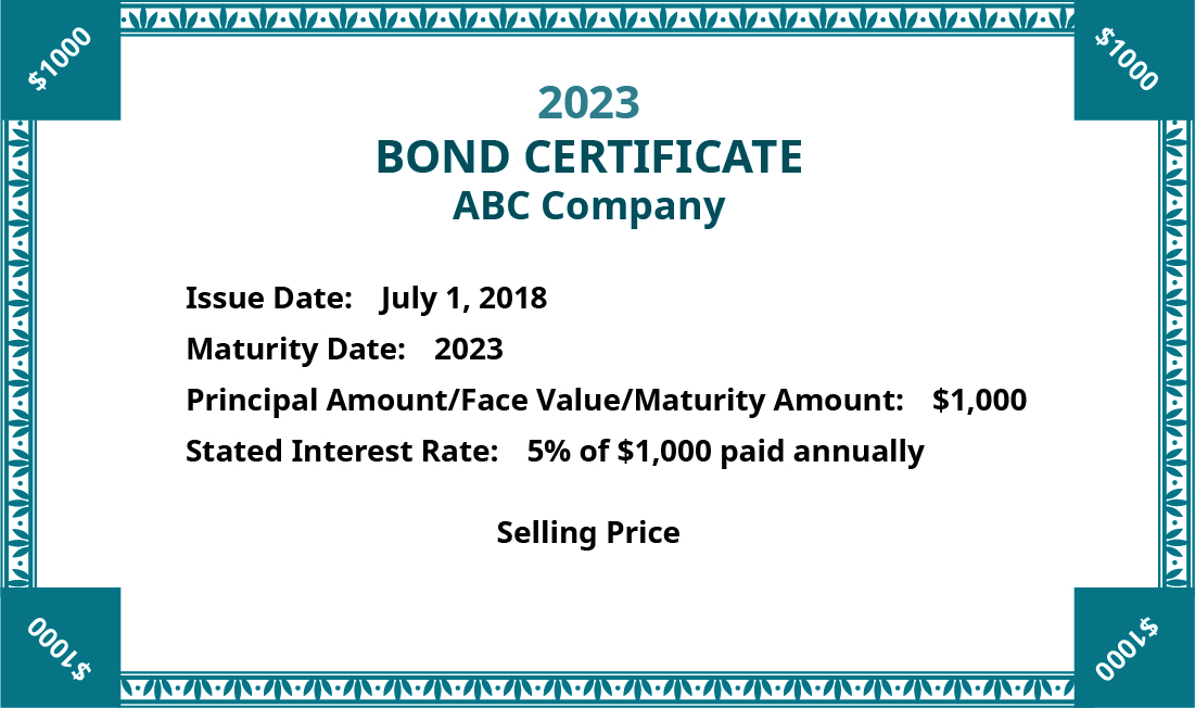 Picture of a Bond Certificate for ABC Company, listing the Issue date as July 1, 2018, Maturity Date as 2023, Principle Amount/Face Value/Maturity Amount as $1,000, and Stated Interest rate 5 percent of $1,000 paid annually.