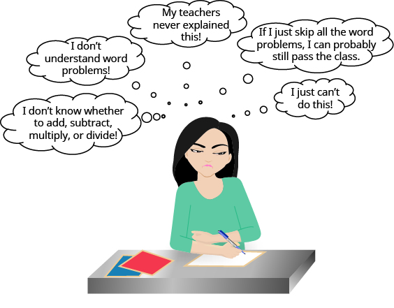 "A cartoon image of a girl with a sad expression writing on a piece of paper is shown. There are 5 thought bubbles. They read, ""I don't know whether to add, subtract multiply, or divide!,"" then ""I don't understand word problems!,"" then ""My teachers never explained this!,"" then ""If I just skip all the word problems, I can probably still pass the class,"" and lastly, ""I just can't do this!"""