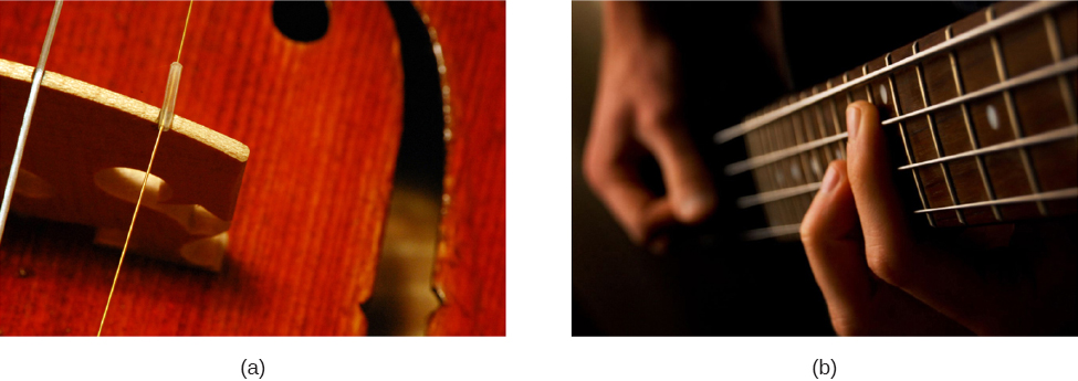 Picture A is a close up photograph of violin. Picture B is a photograph of a person playing the guitar.